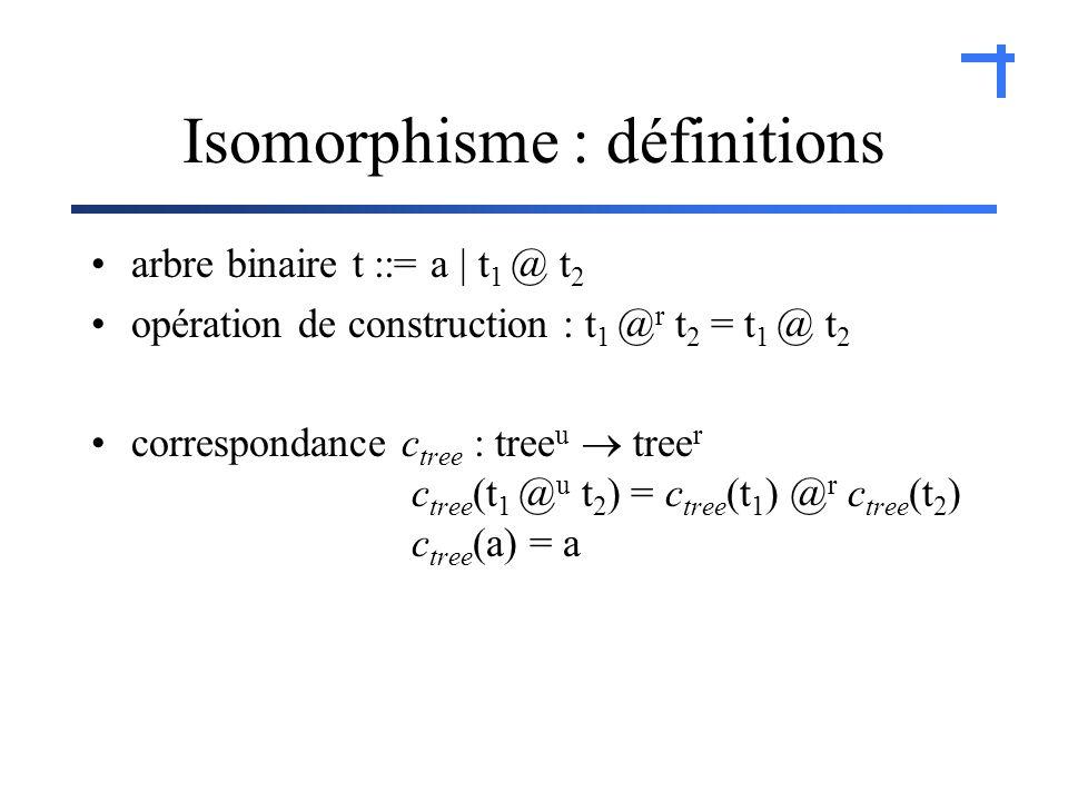 Isomorphisme : définitions arbre binaire t ::= a | t 1 @ t 2 opération de construction : t 1 @ r t 2 = t 1 @ t 2 correspondance c tree : tree u tree r c tree (t 1 @ u t 2 ) = c tree (t 1 ) @ r c tree (t 2 ) c tree (a) = a
