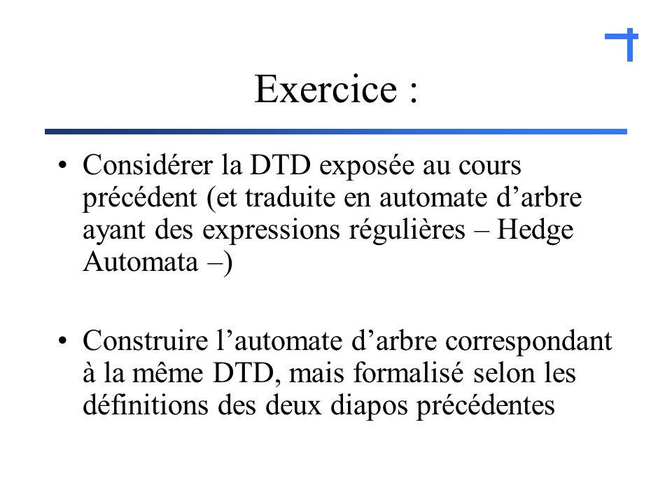 Exercice : Considérer la DTD exposée au cours précédent (et traduite en automate darbre ayant des expressions régulières – Hedge Automata –) Construire lautomate darbre correspondant à la même DTD, mais formalisé selon les définitions des deux diapos précédentes