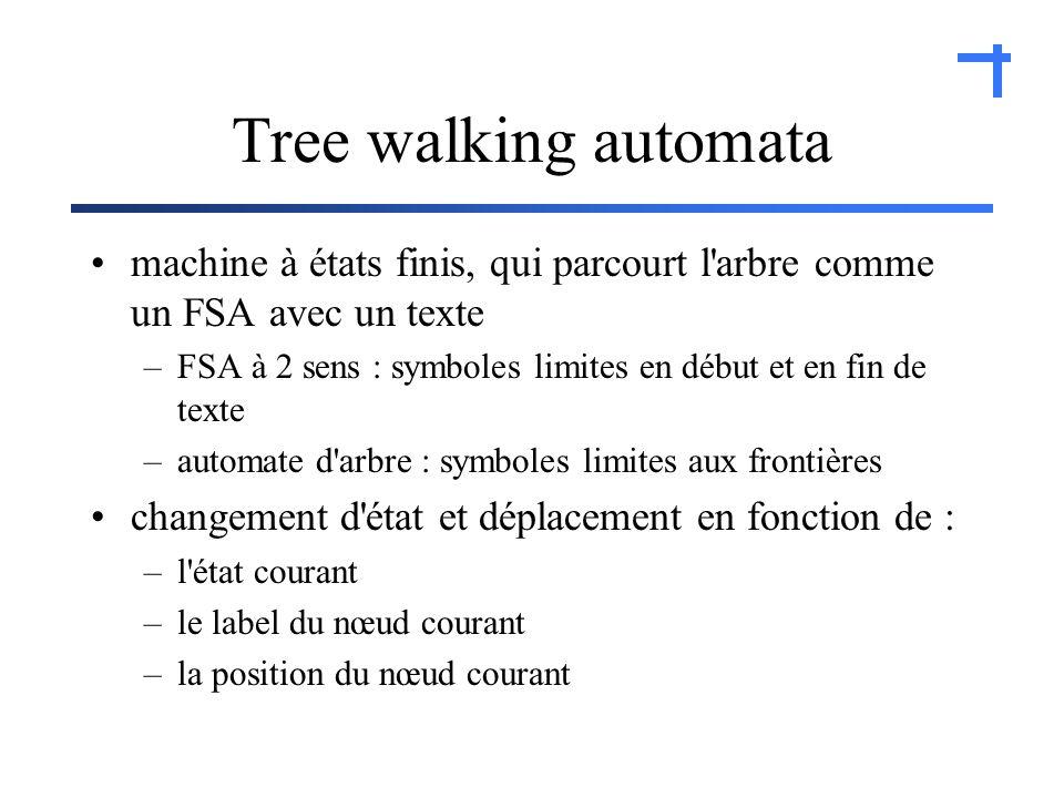 Tree walking automata machine à états finis, qui parcourt l arbre comme un FSA avec un texte –FSA à 2 sens : symboles limites en début et en fin de texte –automate d arbre : symboles limites aux frontières changement d état et déplacement en fonction de : –l état courant –le label du nœud courant –la position du nœud courant