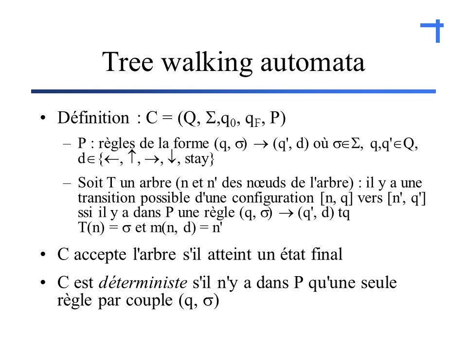 Tree walking automata Définition : C = (Q,,q 0, q F, P) –P : règles de la forme (q, ) (q , d) où, q,q Q, d {,,,, stay} –Soit T un arbre (n et n des nœuds de l arbre) : il y a une transition possible d une configuration [n, q] vers [n , q ] ssi il y a dans P une règle (q, ) (q , d) tq T(n) = et m(n, d) = n C accepte l arbre s il atteint un état final C est déterministe s il n y a dans P qu une seule règle par couple (q, )