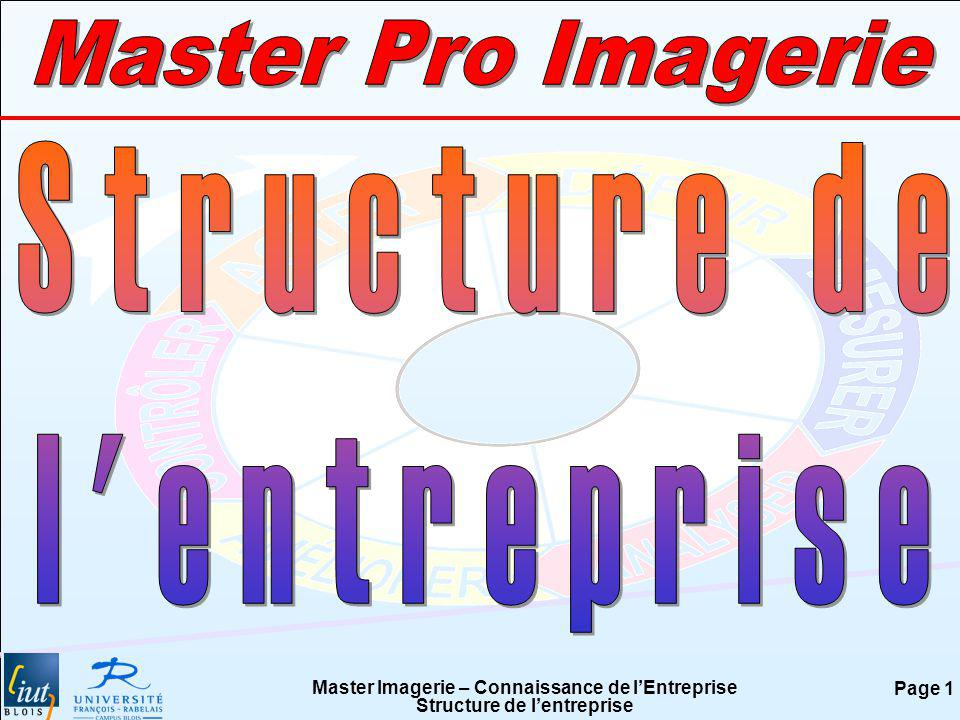 Master Imagerie – Connaissance de lEntreprise Structure de lentreprise Page 52 Fonction dun système Représente ce que fait lobjet Ne représente pas ce quil est Sexprime par un verbe Définition Valeur ajoutée conférée à un ensemble de matières dœuvre dans un contexte donné