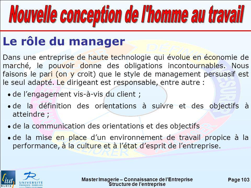 Master Imagerie – Connaissance de lEntreprise Structure de lentreprise Page 103 Le rôle du manager Dans une entreprise de haute technologie qui évolue