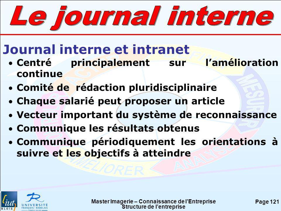 Master Imagerie – Connaissance de lEntreprise Structure de lentreprise Page 121 Journal interne et intranet Centré principalement sur lamélioration co