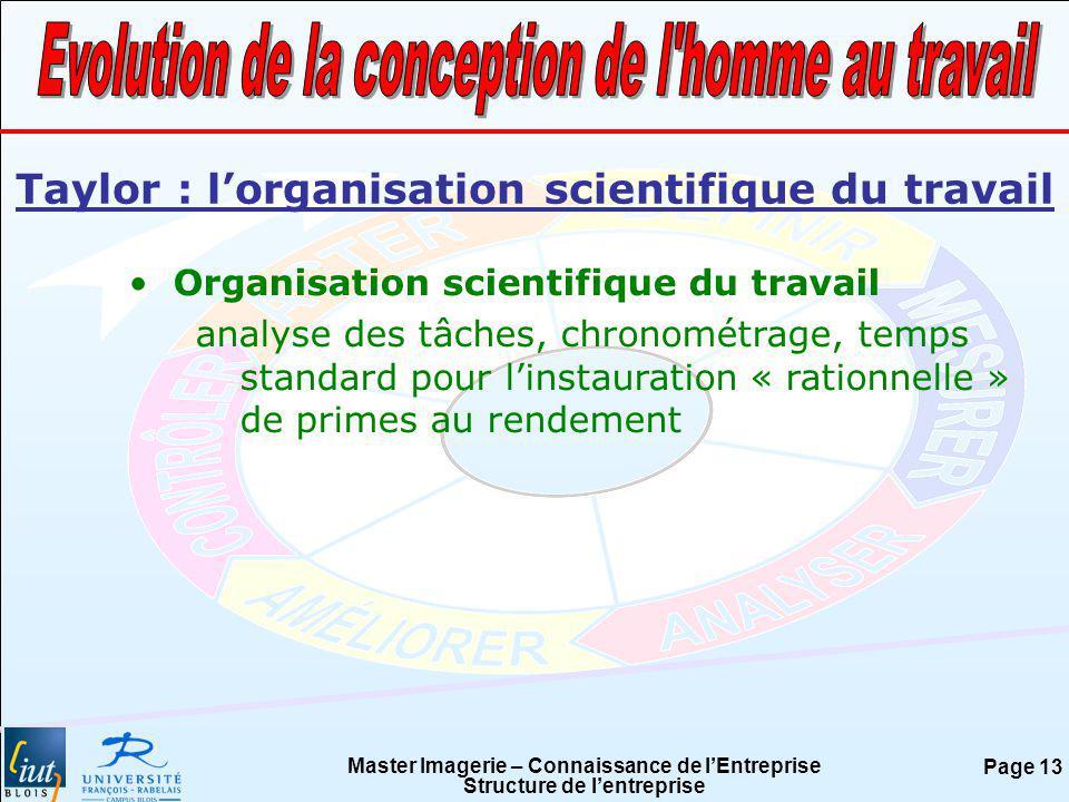 Master Imagerie – Connaissance de lEntreprise Structure de lentreprise Page 13 Organisation scientifique du travail analyse des tâches, chronométrage,