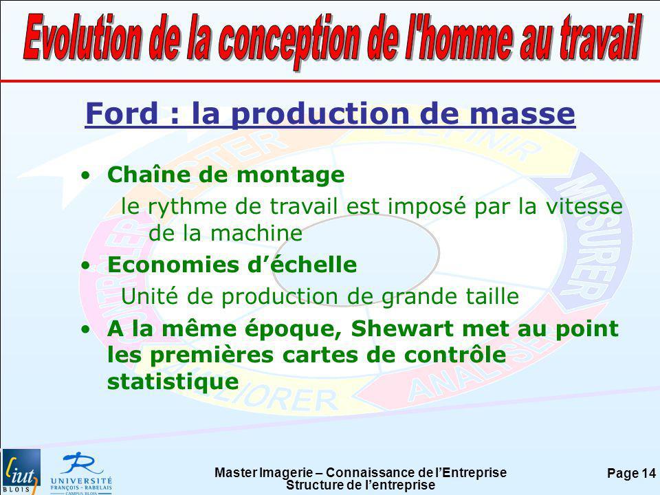 Master Imagerie – Connaissance de lEntreprise Structure de lentreprise Page 14 Ford : la production de masse Chaîne de montage le rythme de travail es