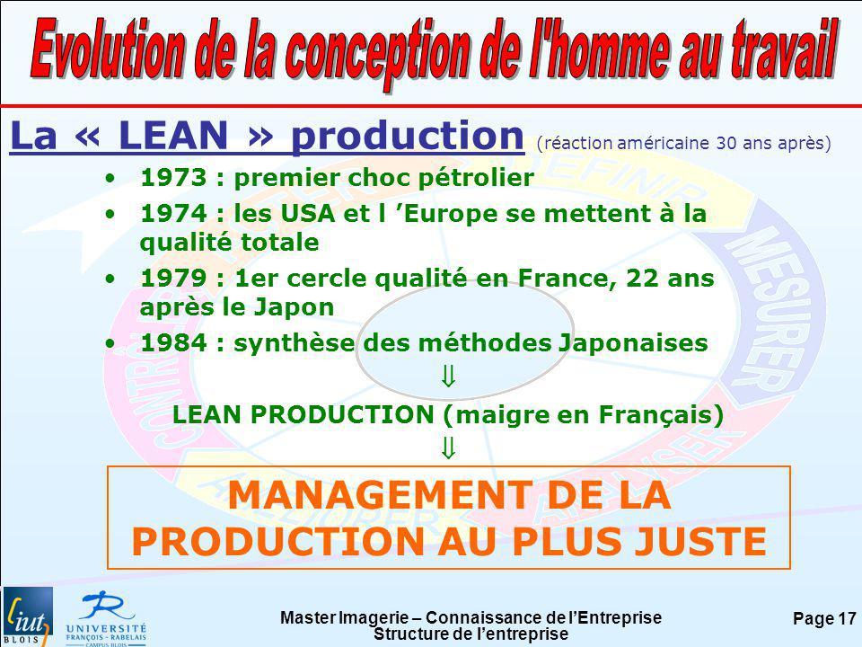 Master Imagerie – Connaissance de lEntreprise Structure de lentreprise Page 17 La « LEAN » production (réaction américaine 30 ans après) 1973 : premie