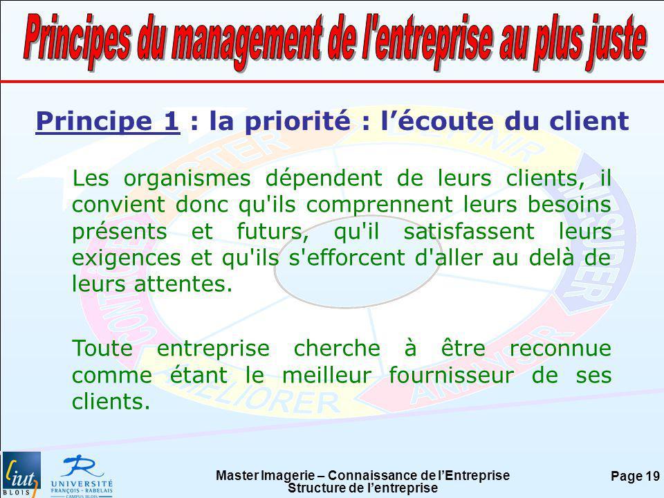 Master Imagerie – Connaissance de lEntreprise Structure de lentreprise Page 19 Principe 1 : la priorité : lécoute du client Les organismes dépendent d