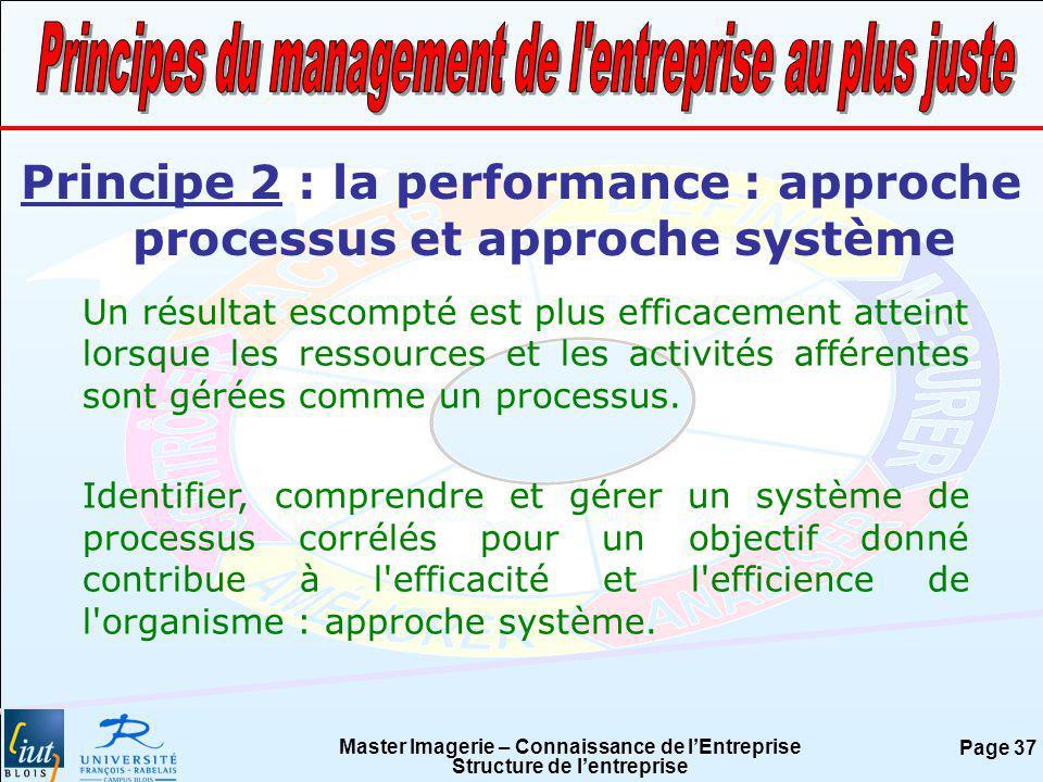 Master Imagerie – Connaissance de lEntreprise Structure de lentreprise Page 37 Principe 2 : la performance : approche processus et approche système Un