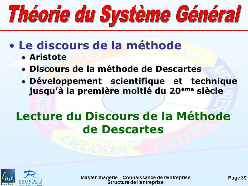 Master Imagerie – Connaissance de lEntreprise Structure de lentreprise Page 39 Le discours de la méthode Aristote Discours de la méthode de Descartes