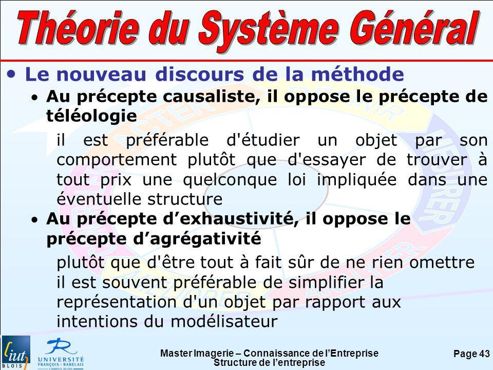 Master Imagerie – Connaissance de lEntreprise Structure de lentreprise Page 43 Le nouveau discours de la méthode Au précepte causaliste, il oppose le