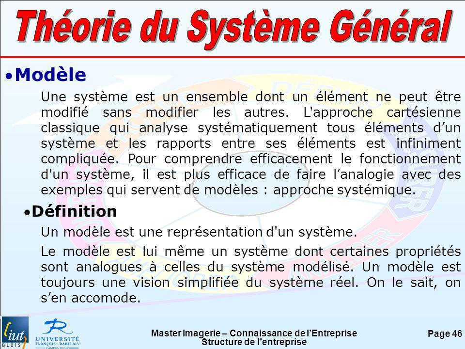 Master Imagerie – Connaissance de lEntreprise Structure de lentreprise Page 46 Modèle Une système est un ensemble dont un élément ne peut être modifié