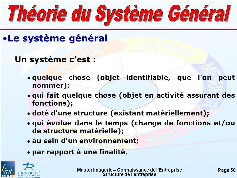 Master Imagerie – Connaissance de lEntreprise Structure de lentreprise Page 50 Le système général Un système cest : quelque chose (objet identifiable,