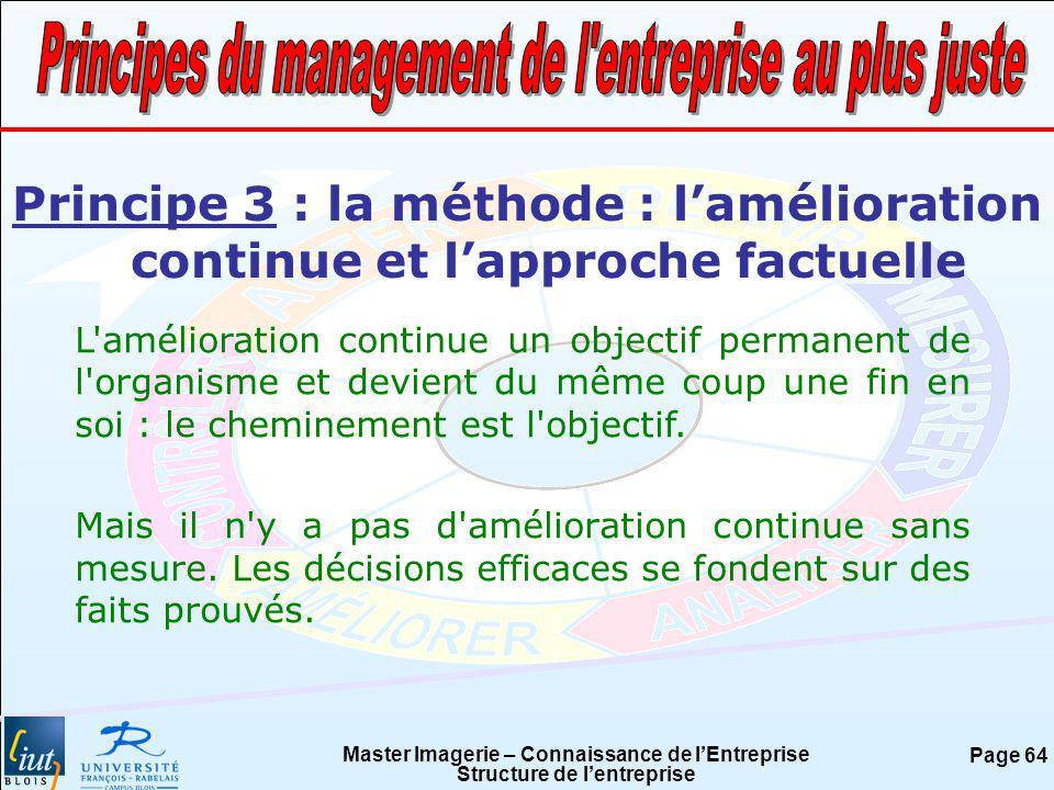 Master Imagerie – Connaissance de lEntreprise Structure de lentreprise Page 64 Principe 3 : la méthode : lamélioration continue et lapproche factuelle