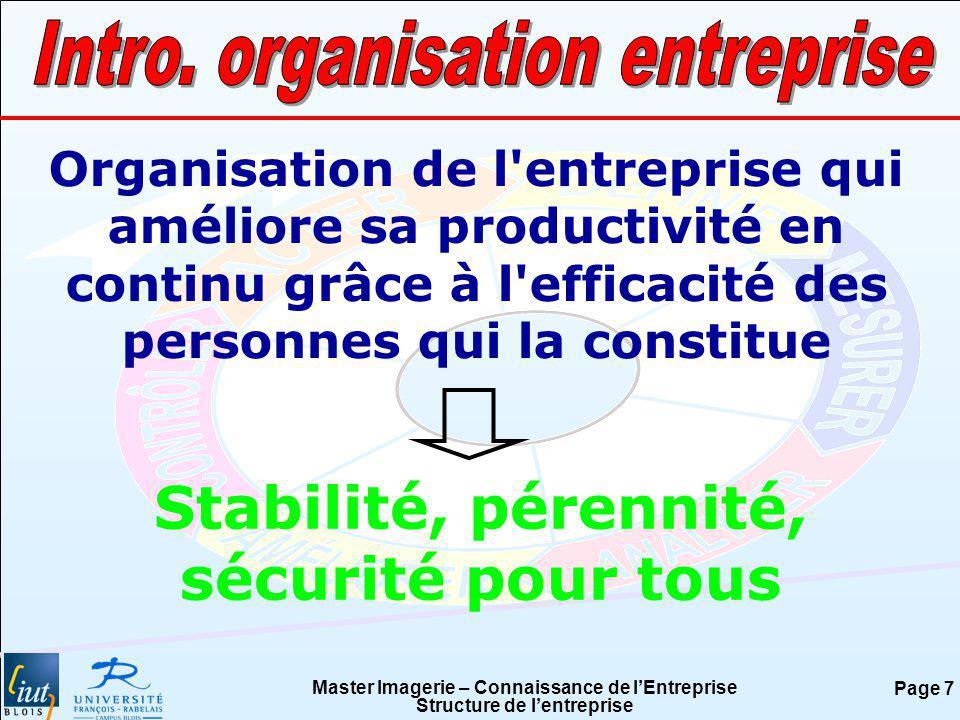 Master Imagerie – Connaissance de lEntreprise Structure de lentreprise Page 7 Organisation de l'entreprise qui améliore sa productivité en continu grâ