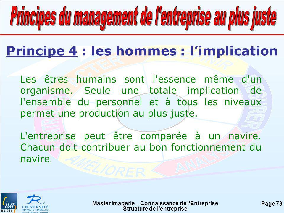 Master Imagerie – Connaissance de lEntreprise Structure de lentreprise Page 73 Principe 4 : les hommes : limplication Les êtres humains sont l'essence