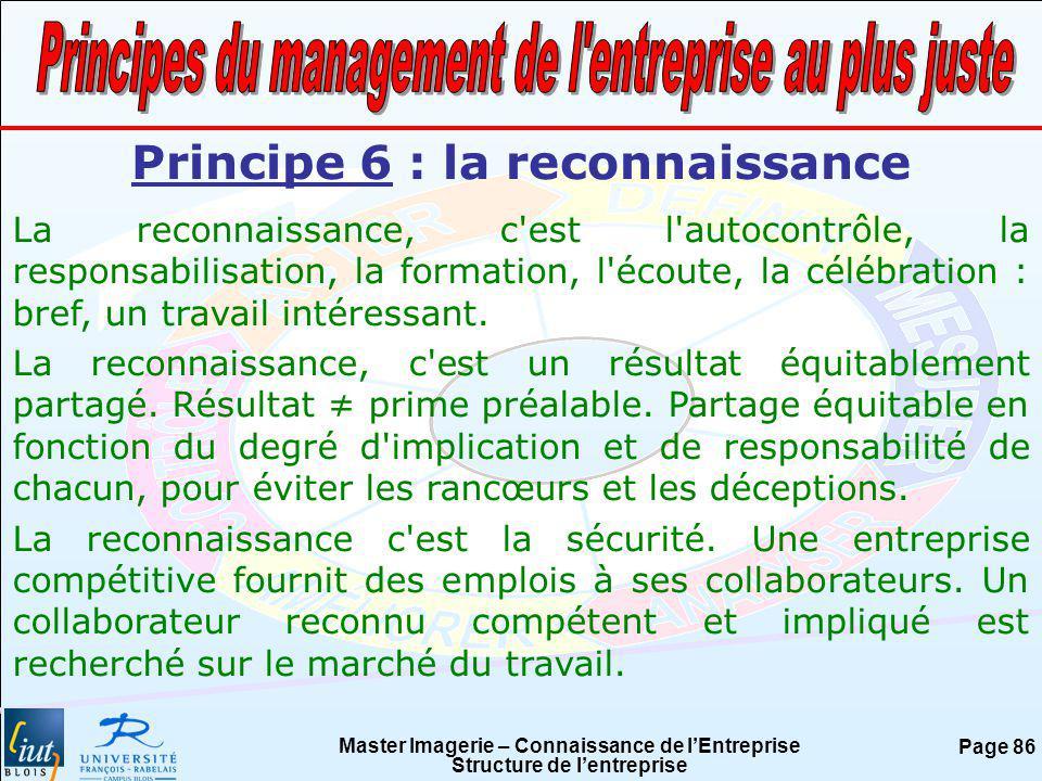 Master Imagerie – Connaissance de lEntreprise Structure de lentreprise Page 86 Principe 6 : la reconnaissance La reconnaissance, c'est l'autocontrôle,