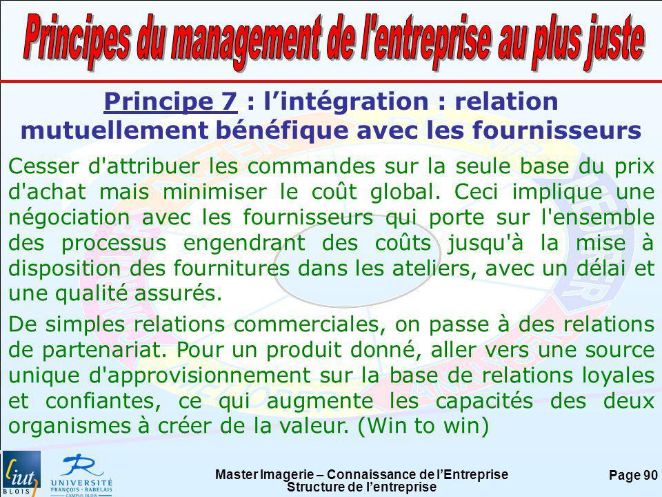 Master Imagerie – Connaissance de lEntreprise Structure de lentreprise Page 90 Principe 7 : lintégration : relation mutuellement bénéfique avec les fo