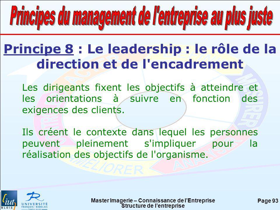 Master Imagerie – Connaissance de lEntreprise Structure de lentreprise Page 93 Principe 8 : Le leadership : le rôle de la direction et de l'encadremen
