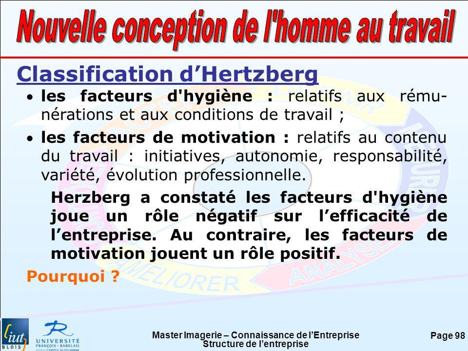 Master Imagerie – Connaissance de lEntreprise Structure de lentreprise Page 98 Classification dHertzberg les facteurs d'hygiène : relatifs aux rému- n