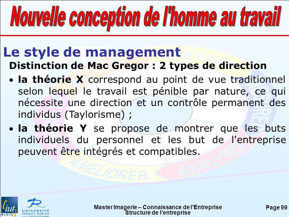Master Imagerie – Connaissance de lEntreprise Structure de lentreprise Page 99 Le style de management Distinction de Mac Gregor : 2 types de direction