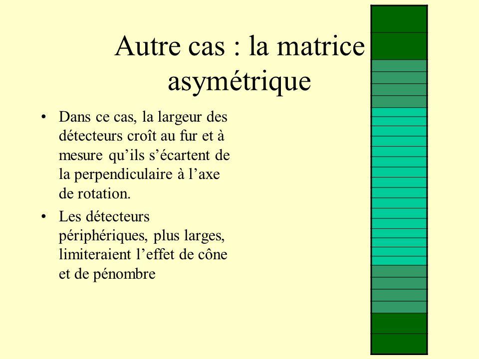 Autre cas : la matrice asymétrique Dans ce cas, la largeur des détecteurs croît au fur et à mesure quils sécartent de la perpendiculaire à laxe de rot