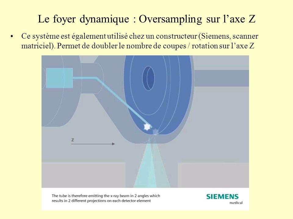 Le foyer dynamique : Oversampling sur laxe Z Ce système est également utilisé chez un constructeur (Siemens, scanner matriciel). Permet de doubler le