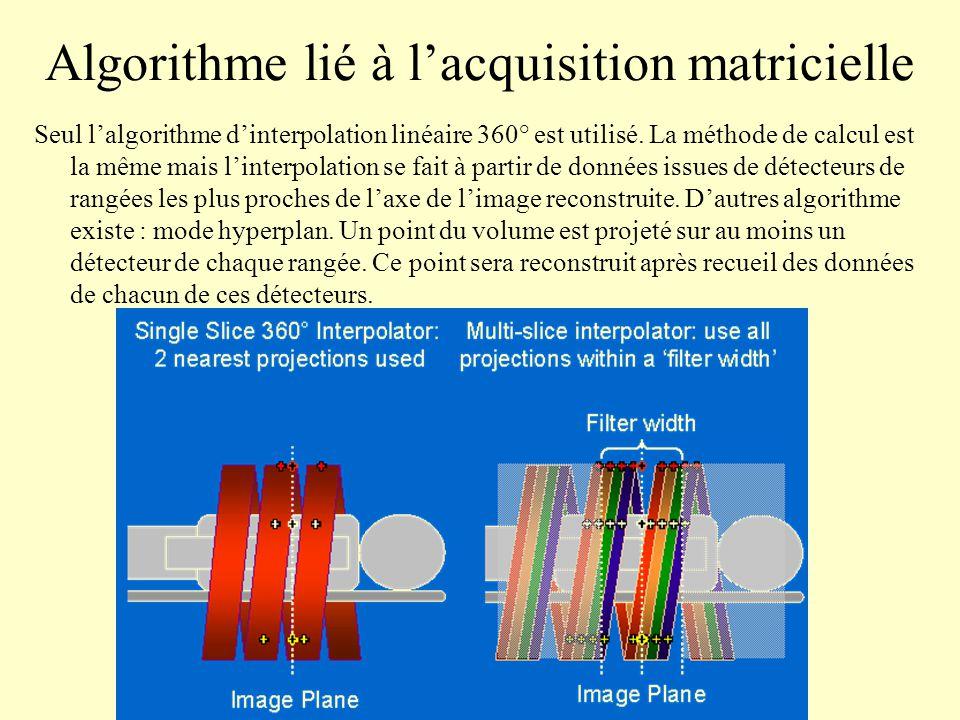 Algorithme lié à lacquisition matricielle Seul lalgorithme dinterpolation linéaire 360° est utilisé. La méthode de calcul est la même mais linterpolat