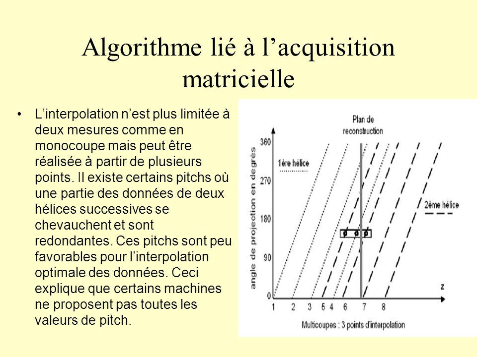 Algorithme lié à lacquisition matricielle Linterpolation nest plus limitée à deux mesures comme en monocoupe mais peut être réalisée à partir de plusi