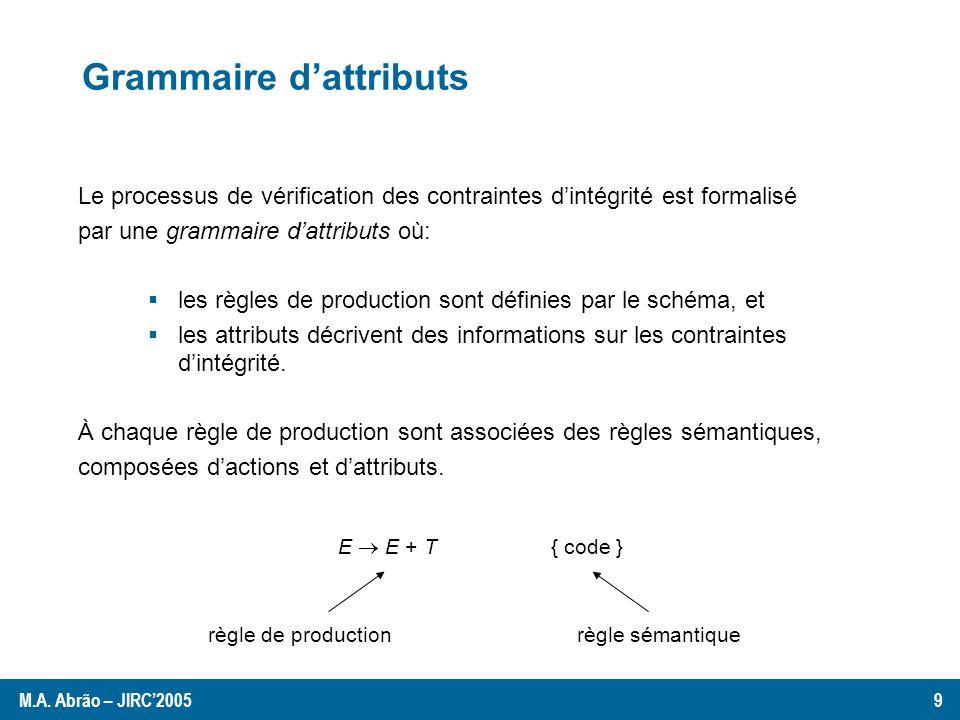 Le processus de vérification des contraintes dintégrité est formalisé par une grammaire dattributs où: les règles de production sont définies par le schéma, et les attributs décrivent des informations sur les contraintes dintégrité.