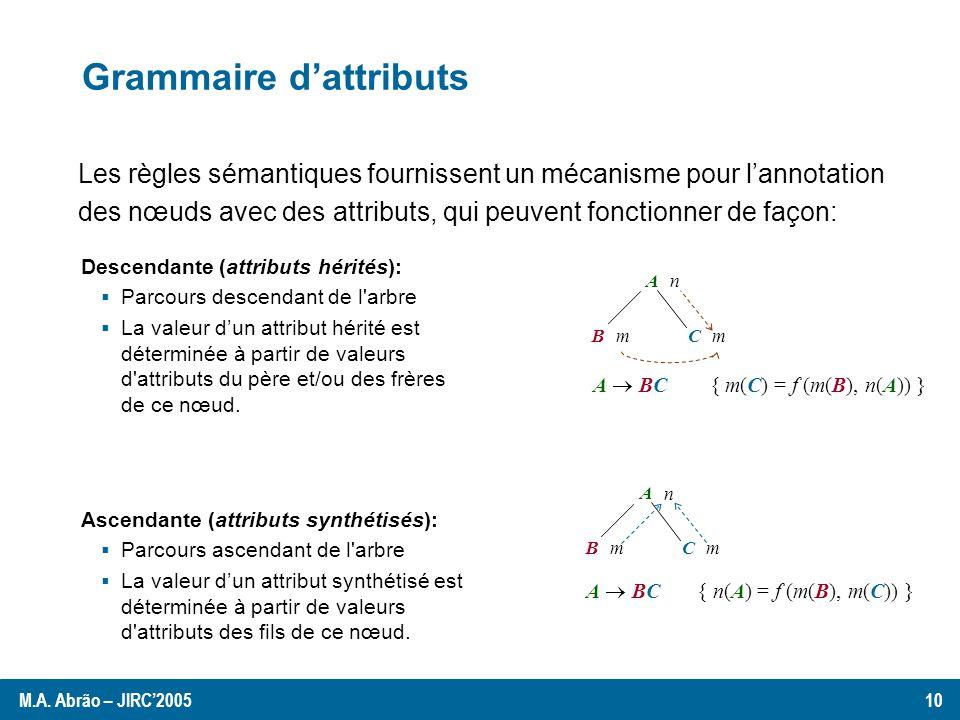 Les règles sémantiques fournissent un mécanisme pour lannotation des nœuds avec des attributs, qui peuvent fonctionner de façon: A BC n mm A BC { n(A) = f (m(B), m(C)) } A BC n mm A BC { m(C) = f (m(B), n(A)) } Ascendante (attributs synthétisés): Parcours ascendant de l arbre La valeur dun attribut synthétisé est déterminée à partir de valeurs d attributs des fils de ce nœud.