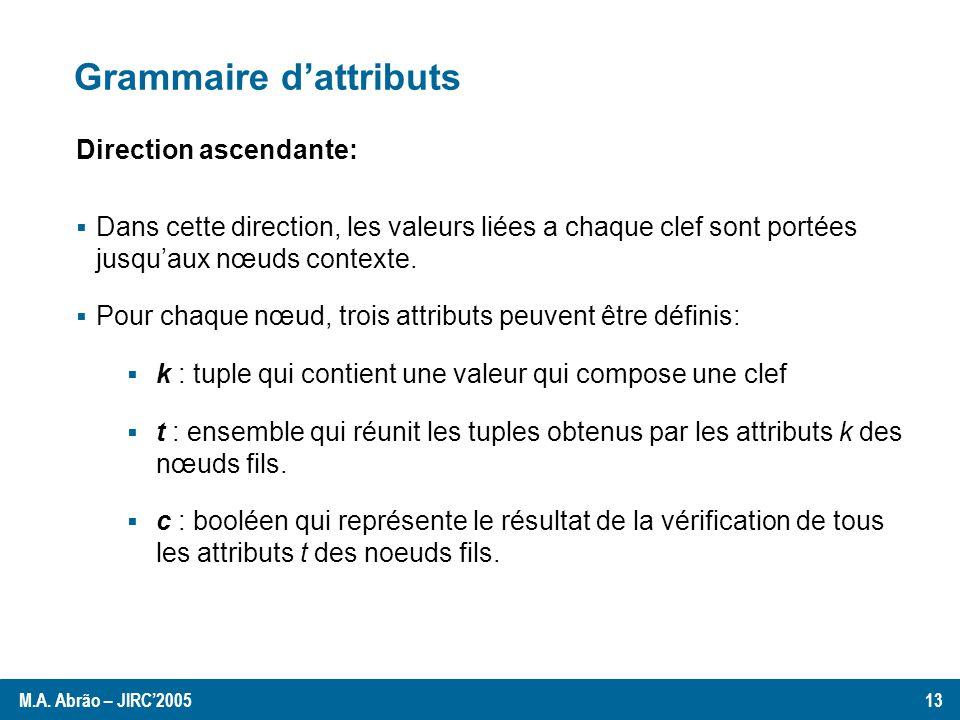 Direction ascendante: Dans cette direction, les valeurs liées a chaque clef sont portées jusquaux nœuds contexte.