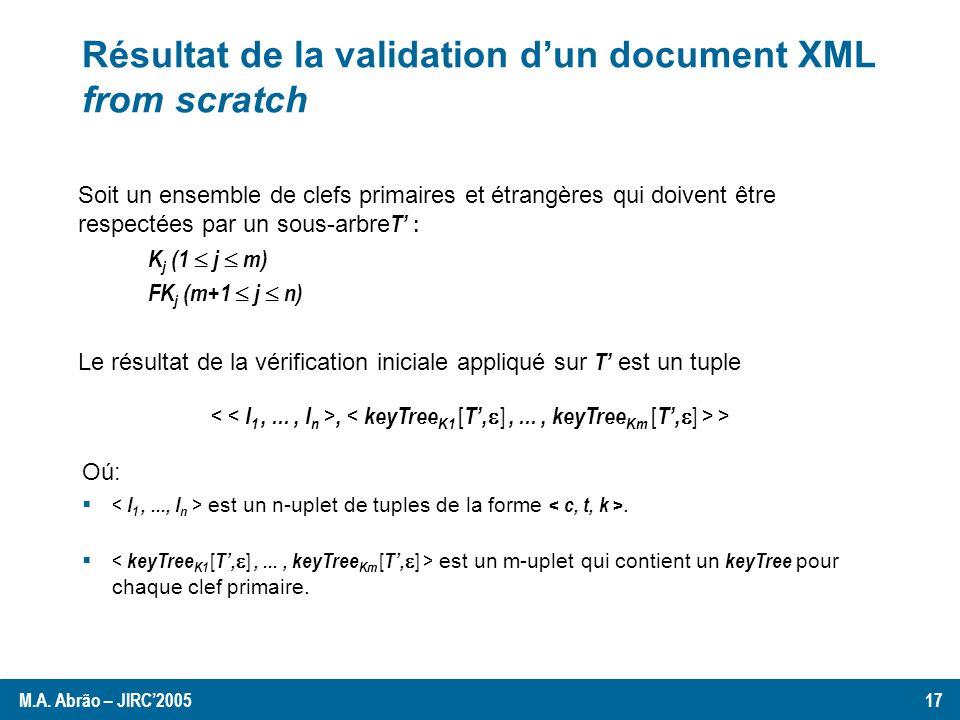 Résultat de la validation dun document XML from scratch Soit un ensemble de clefs primaires et étrangères qui doivent être respectées par un sous-arbre T : K j (1 j m) FK j (m+1 j n) Le résultat de la vérification iniciale appliqué sur T est un tuple, > Oú: est un n-uplet de tuples de la forme.