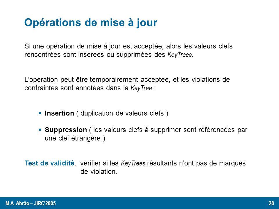 Opérations de mise à jour Si une opération de mise à jour est acceptée, alors les valeurs clefs rencontrées sont inserées ou supprimées des KeyTrees.
