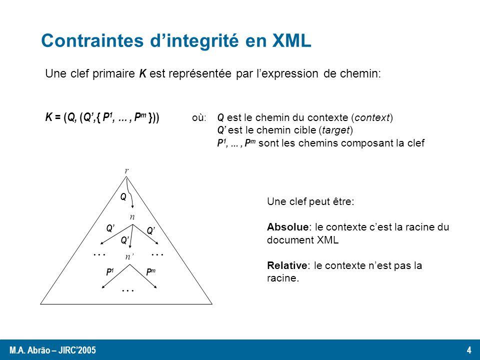 Contraintes dintegrité en XML Une clef primaire K est représentée par lexpression de chemin: K = ( Q, ( Q, { P 1,..., P m })) où : Q est le chemin du contexte (context) Q est le chemin cible (target) P 1,..., P m sont les chemins composant la clef r n n...