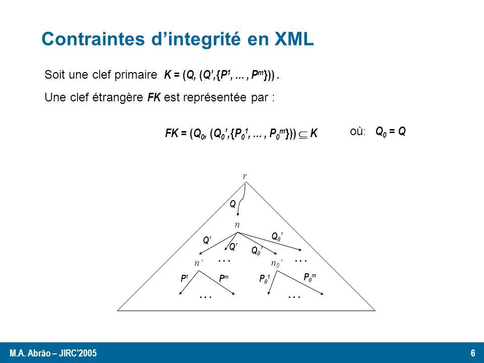 Contraintes dintegrité en XML Soit une clef primaire K = ( Q, ( Q, { P 1,..., P m })).