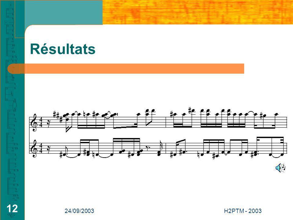 24/09/2003H2PTM - 2003 12 Résultats