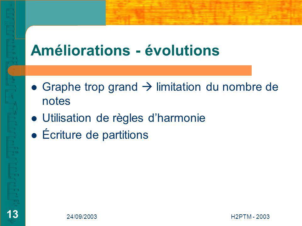 24/09/2003H2PTM - 2003 13 Améliorations - évolutions Graphe trop grand limitation du nombre de notes Utilisation de règles dharmonie Écriture de partitions