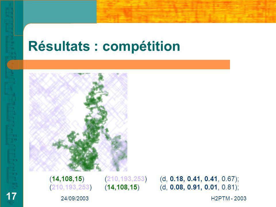 24/09/2003H2PTM - 2003 17 Résultats : compétition (14,108,15)(210,193,253)(d, 0.18, 0.41, 0.41, 0.67); (210,193,253)(14,108,15)(d, 0.08, 0.91, 0.01, 0.81);