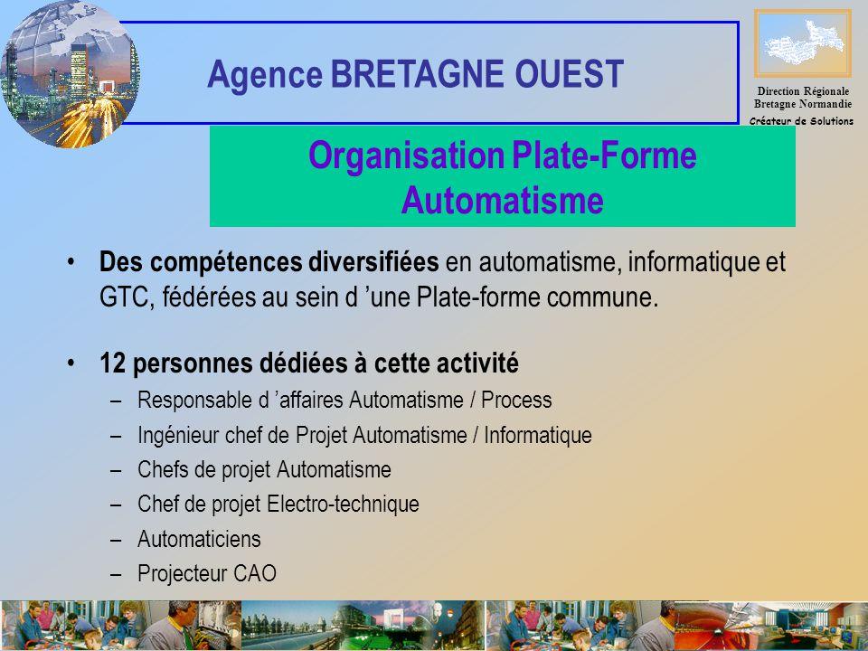 Organisation Plate-Forme Automatisme Des compétences diversifiées en automatisme, informatique et GTC, fédérées au sein d une Plate-forme commune.