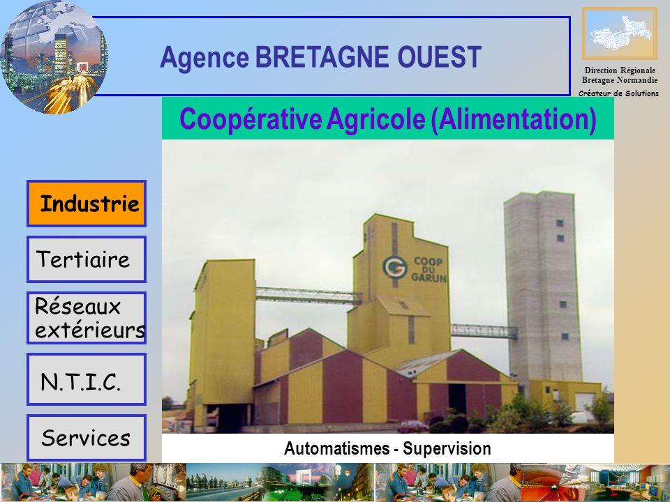 Industrie Tertiaire Réseaux extérieurs Services N.T.I.C.