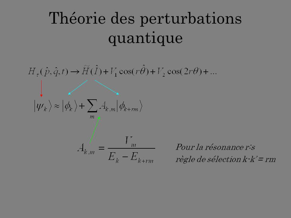 Théorie des perturbations quantique Pour la résonance r:s règle de sélection k-k = rm