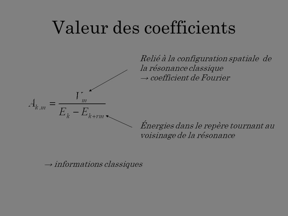 Valeur des coefficients Relié à la configuration spatiale de la résonance classique coefficient de Fourier Énergies dans le repère tournant au voisina