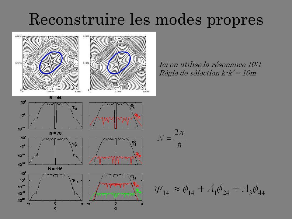 Reconstruire les modes propres Ici on utilise la résonance 10:1 Règle de sélection k-k = 10m