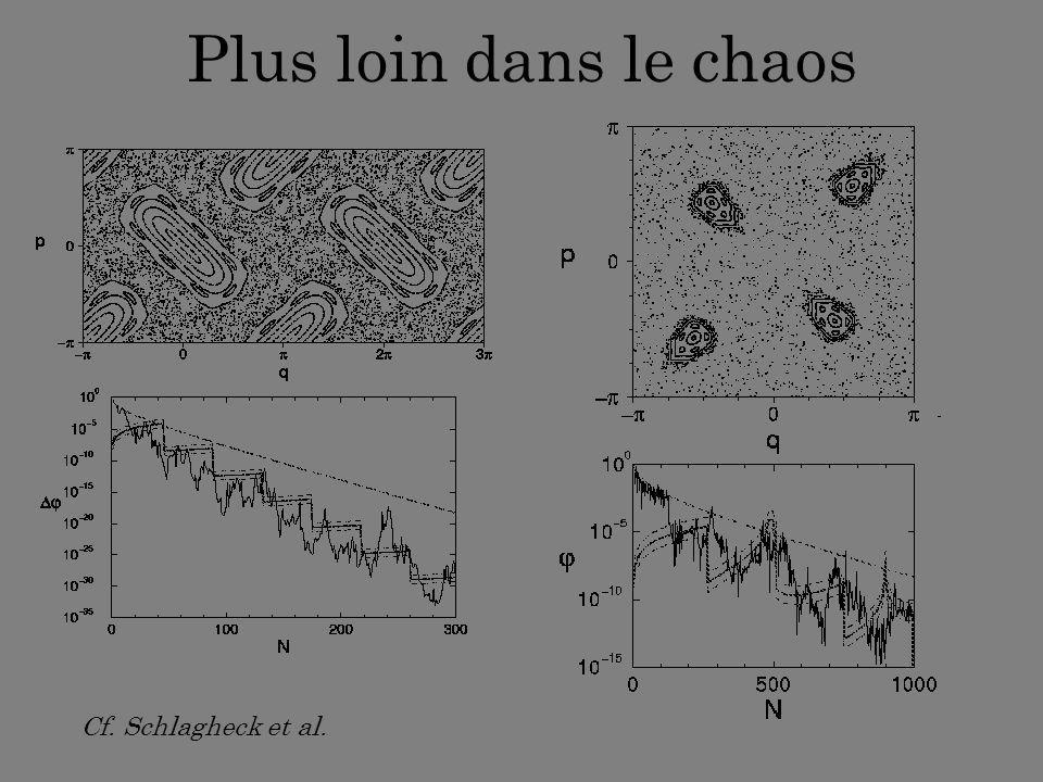 Plus loin dans le chaos Cf. Schlagheck et al.