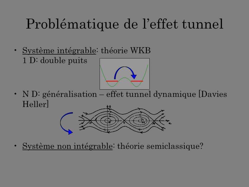 Système intégrable: théorie WKB 1 D: double puits N D: généralisation – effet tunnel dynamique [Davies Heller] Système non intégrable: théorie semicla