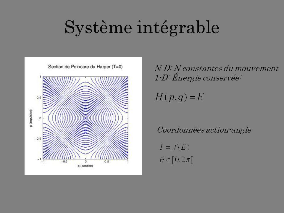 Système intégrable N-D: N constantes du mouvement 1-D: Énergie conservée: Coordonnées action-angle