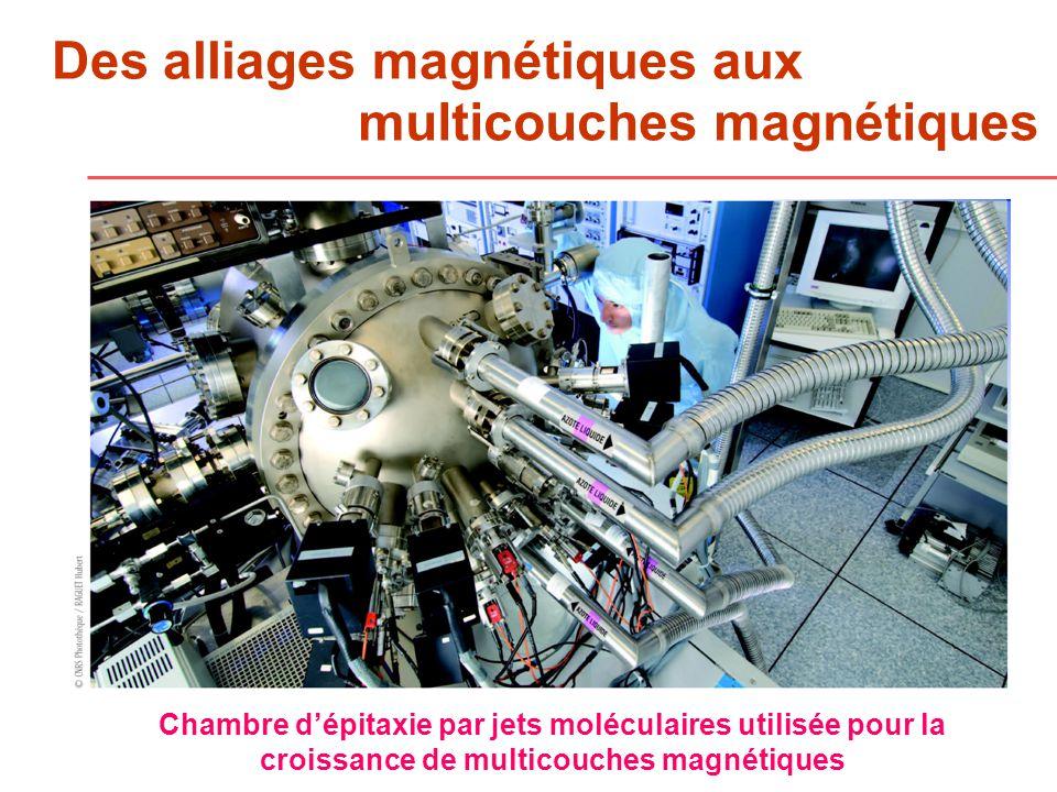 Des alliages magnétiques aux Chambre dépitaxie par jets moléculaires utilisée pour la croissance de multicouches magnétiques multicouches magnétiques