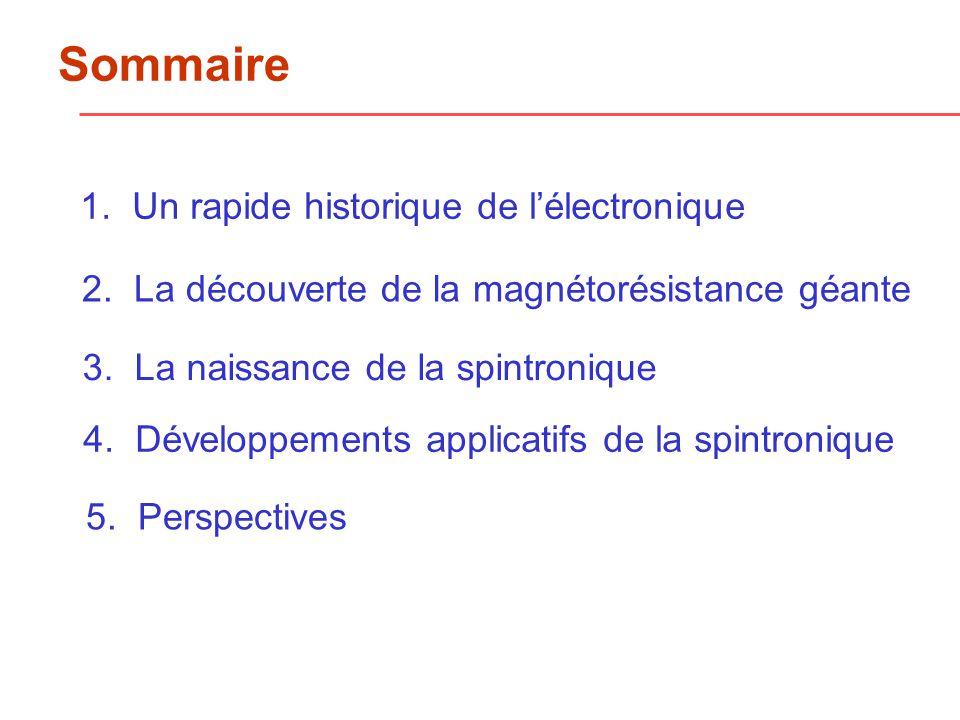 1904 : La naissance de lélectronique Invention de la diode à vide John Ambrose Fleming 1890 Invention de la triode à vide Lee De Forest 1906 lancêtre du transistor