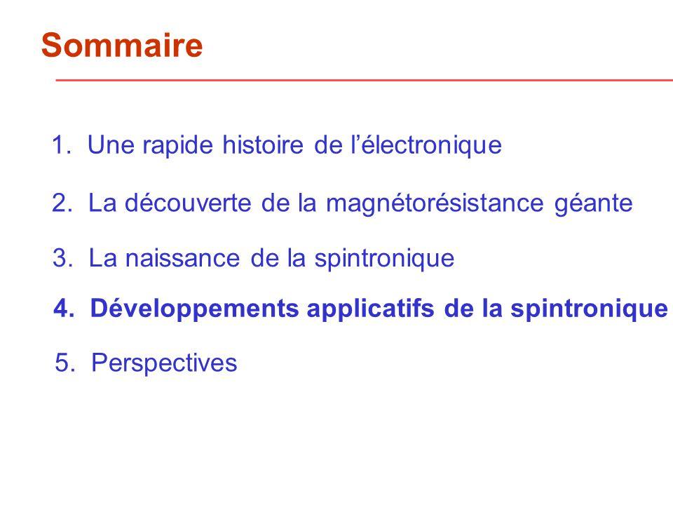 1.Une rapide histoire de lélectronique Sommaire 2.