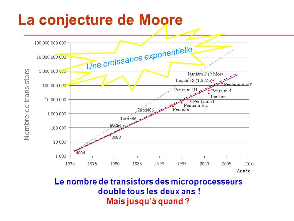 Nouveaux matériaux pour la spintronique Les semiconducteurs magnétiques dilués D.